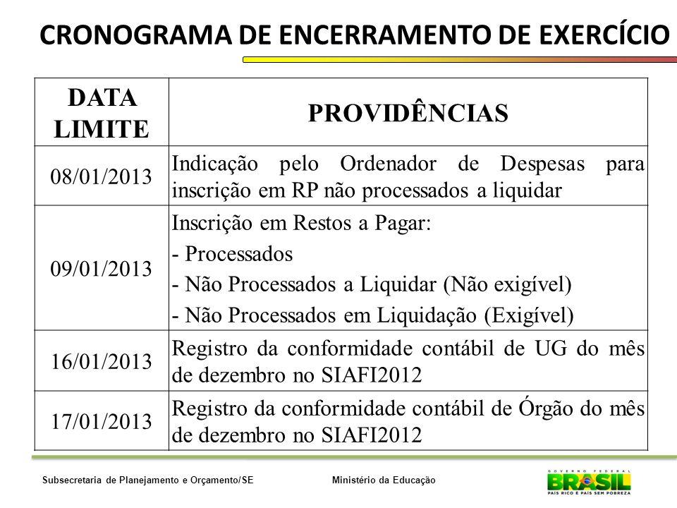 Ministério da EducaçãoSubsecretaria de Planejamento e Orçamento/SE CRONOGRAMA DE ENCERRAMENTO DE EXERCÍCIO DATA LIMITE PROVIDÊNCIAS 08/01/2013 Indicação pelo Ordenador de Despesas para inscrição em RP não processados a liquidar 09/01/2013 Inscrição em Restos a Pagar: - Processados - Não Processados a Liquidar (Não exigível) - Não Processados em Liquidação (Exigível) 16/01/2013 Registro da conformidade contábil de UG do mês de dezembro no SIAFI2012 17/01/2013 Registro da conformidade contábil de Órgão do mês de dezembro no SIAFI2012