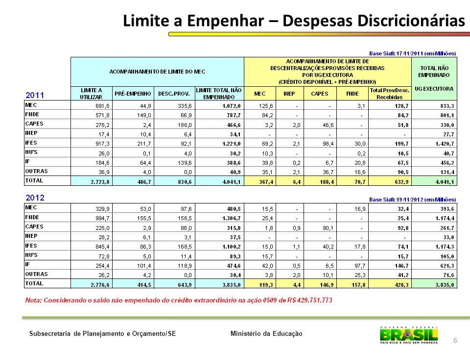 Ministério da EducaçãoSubsecretaria de Planejamento e Orçamento/SE Limite a Empenhar – Despesas Discricionárias 6
