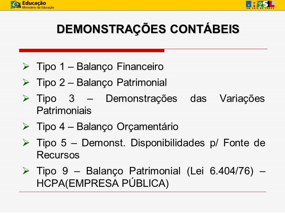 DEMONSTRAÇÕES CONTÁBEIS Tipo 1 – Balanço Financeiro Tipo 2 – Balanço Patrimonial Tipo 3 – Demonstrações das Variações Patrimoniais Tipo 4 – Balanço Or