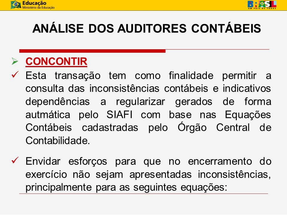 ANÁLISE DOS AUDITORES CONTÁBEIS CONCONTIR Esta transação tem como finalidade permitir a consulta das inconsistências contábeis e indicativos dependênc