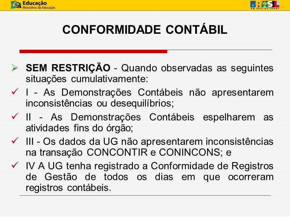 CONFORMIDADE CONTÁBIL SEM RESTRIÇÃO - Quando observadas as seguintes situações cumulativamente: I - As Demonstrações Contábeis não apresentarem incons
