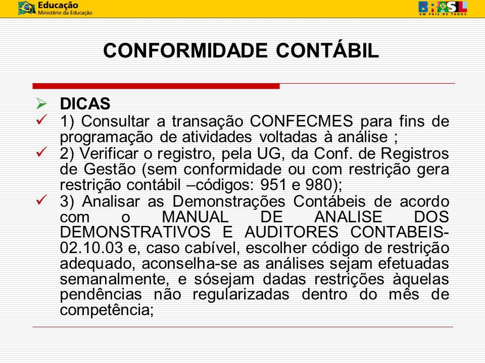 DICAS 1) Consultar a transação CONFECMES para fins de programação de atividades voltadas à análise ; 2) Verificar o registro, pela UG, da Conf. de Reg