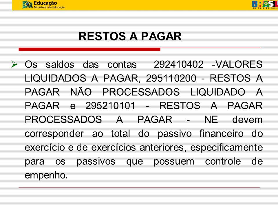 CONTAS A SEREM VERIFICADAS Orientações para Regularização (Mensagens SIAFI) 11268.00.00 - Saque por Cartão de Crédito a Classificar: 2009/1305171 de 12/11/09 21.261.00.00 - GRU- Valores em Transito por Estorno de Despesa: 2009/1292471 de 10/11/09 21.263.00.00 - Ordens Bancárias Canceladas: 2009/1293250 de 10/11/09 Folha de Pagamento - 2009/1292382 de 10/11/09 Portal dos Convênios) - 2009/1293009 de 10/11/09