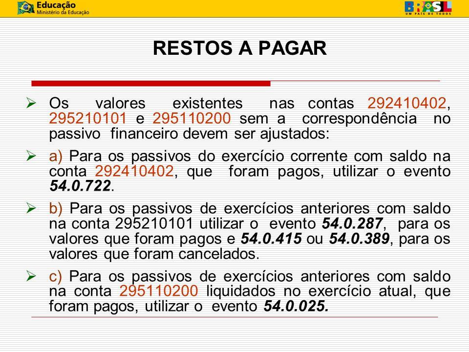 CONTAS A SEREM VERIFICADAS Orientações para Regularização (Mensagem SIAFI) 41800.00.00 - Receitas Correntes a Classificar: 2009/1293300 de 10/11/09 Portal dos Convênios - 2009/1293162 de 10/11/09
