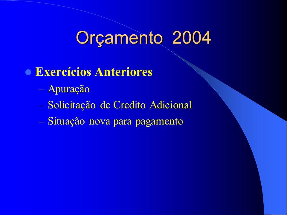 Orçamento 2004 Exercícios Anteriores – Apuração – Solicitação de Credito Adicional – Situação nova para pagamento
