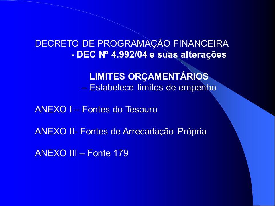 DECRETO DE PROGRAMAÇÃO FINANCEIRA - DEC Nº 4.992/04 e suas alterações LIMITES ORÇAMENTÁRIOS – Estabelece limites de empenho ANEXO I – Fontes do Tesouro ANEXO II- Fontes de Arrecadação Própria ANEXO III – Fonte 179