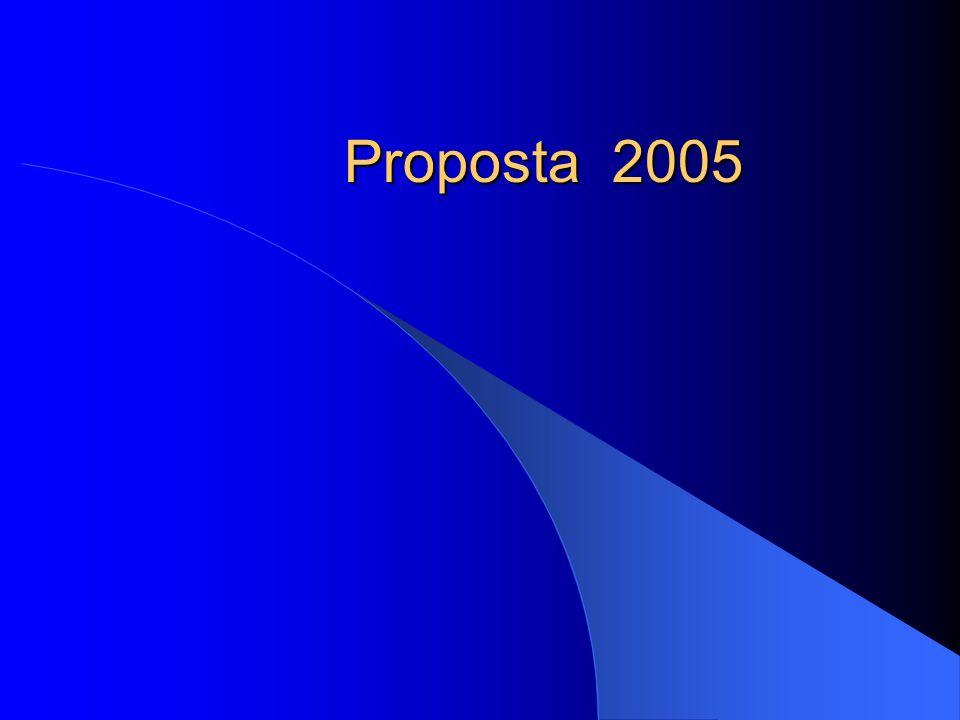 Proposta 2005