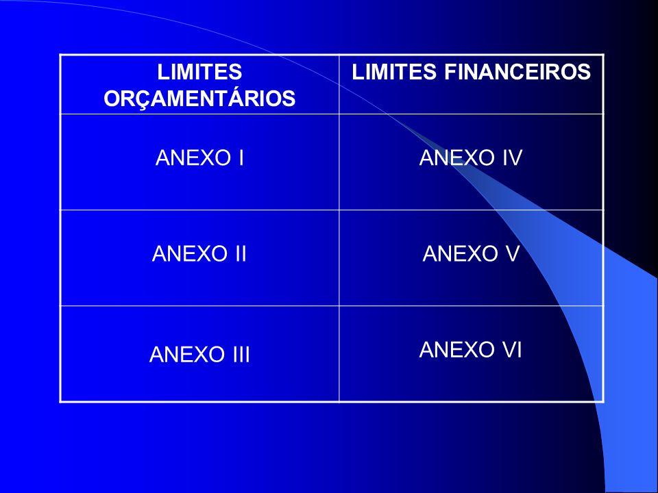 LIMITES ORÇAMENTÁRIOS LIMITES FINANCEIROS ANEXO IANEXO IV ANEXO IIANEXO V ANEXO III ANEXO VI