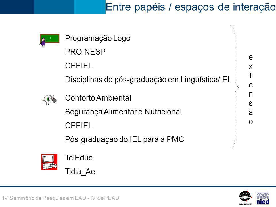 IV Seminário de Pesquisa em EAD - IV SePEAD Programação Logo PROINESP CEFIEL Disciplinas de pós-graduação em Linguística/IEL Conforto Ambiental Segura