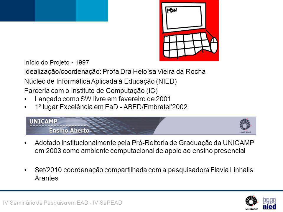 IV Seminário de Pesquisa em EAD - IV SePEAD Início do Projeto - 1997 Idealização/coordenação: Profa Dra Heloísa Vieira da Rocha Núcleo de Informática