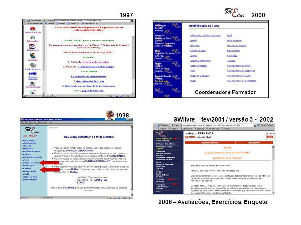 1997 1998 Coordenador e Formador 2000 SWlivre – fev/2001 / versão 3 - 2002 2006 – Avaliações, Exercícios, Enquete
