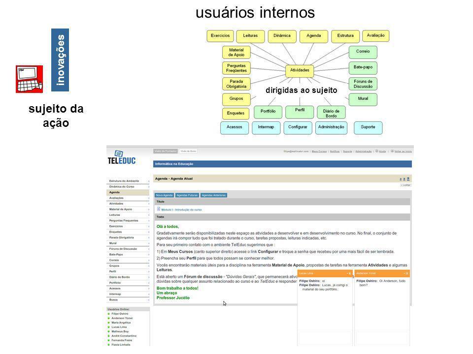 inovações sujeito da ação dirigidas ao sujeito usuários internos