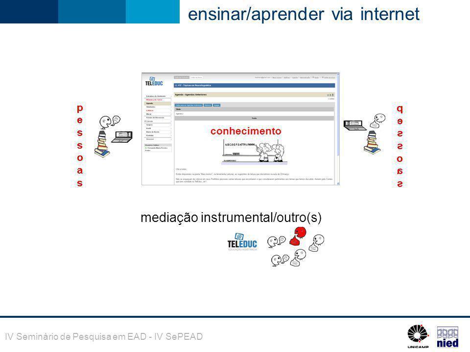 IV Seminário de Pesquisa em EAD - IV SePEAD ensinar/aprender via internet conhecimento mediação instrumental/outro(s)