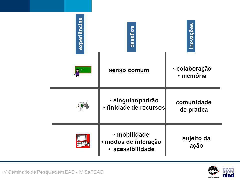 IV Seminário de Pesquisa em EAD - IV SePEAD http://www.novoeste.com/index.php?page=news&op=readNews&id=2369&title=Ensino-a-Dist%E2ncia-e-fraco-e-facil-Entrevista-especial-com-Marta-Campos-Maia O aluno que faz um curso à distância no Brasil é discriminado.