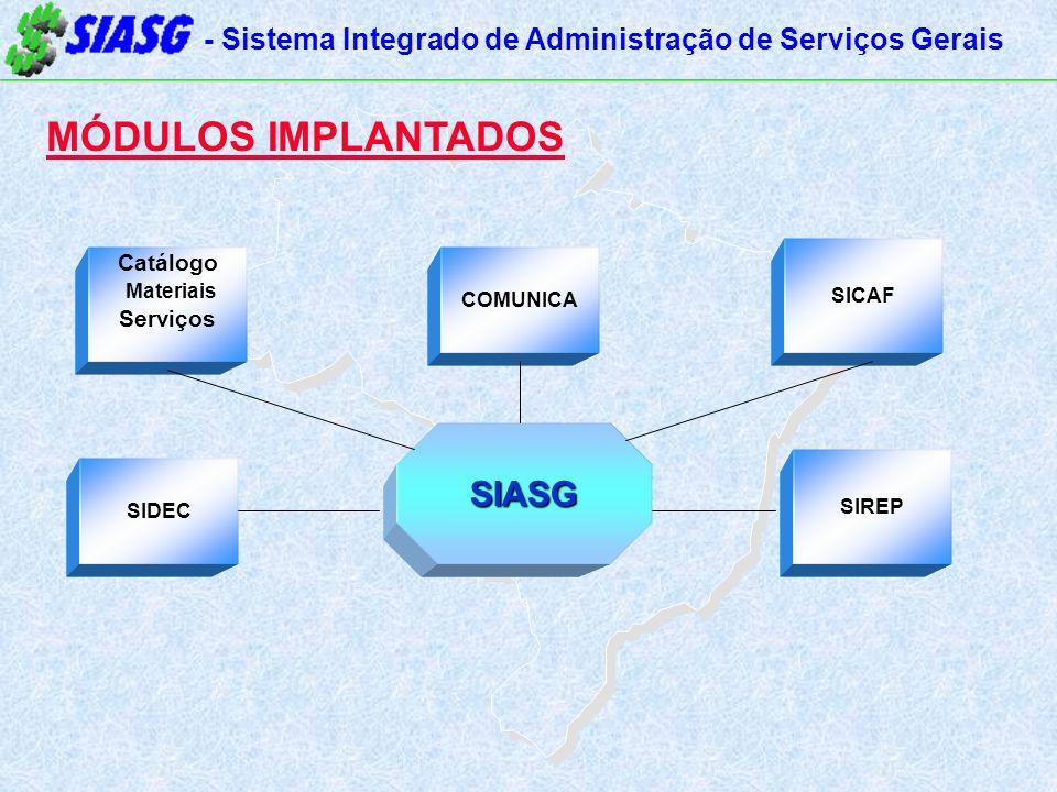 - Sistema Integrado de Administração de Serviços Gerais MÓDULOS IMPLANTADOS Catálogo Materiais Serviços SICAF SIDEC SIREP SIASG COMUNICA