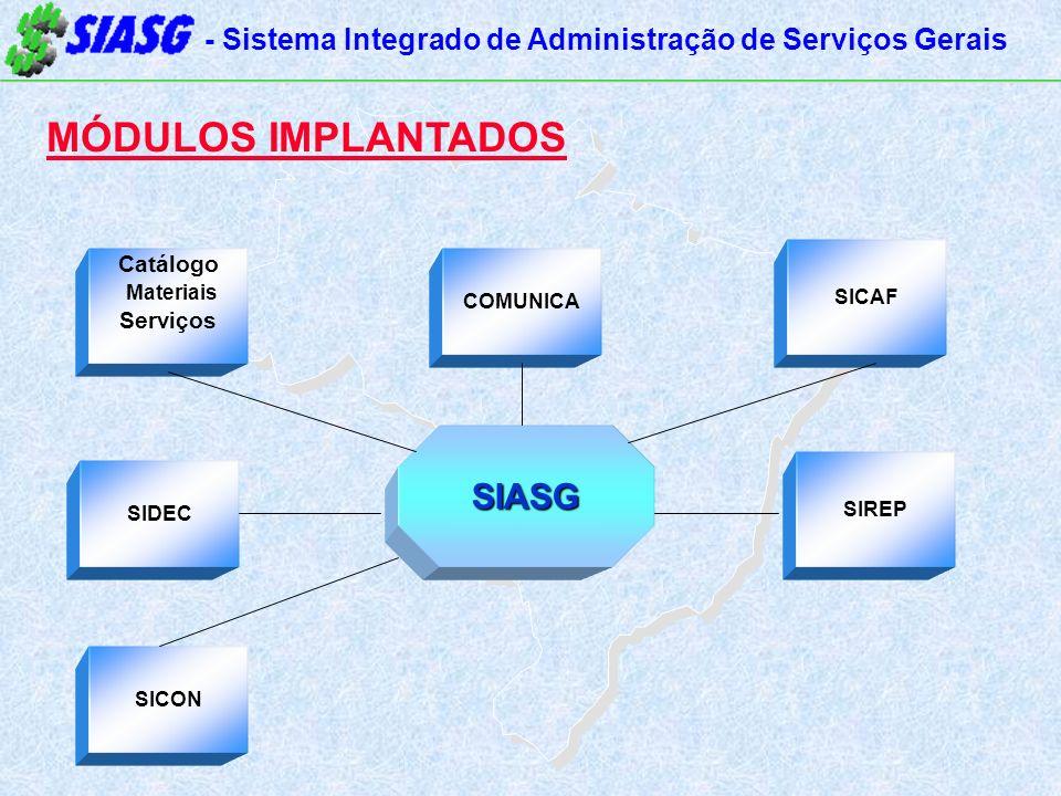 - Sistema Integrado de Administração de Serviços Gerais MÓDULOS IMPLANTADOS Catálogo Materiais Serviços SICAF SIDEC SIREP SIASG SICON COMUNICA