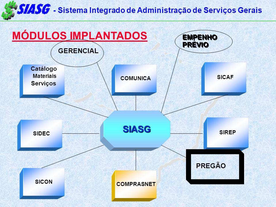 - Sistema Integrado de Administração de Serviços Gerais MÓDULOS IMPLANTADOS Catálogo Materiais Serviços SICAF SIDEC SIREP SIASG SICON COMPRASNET COMUN