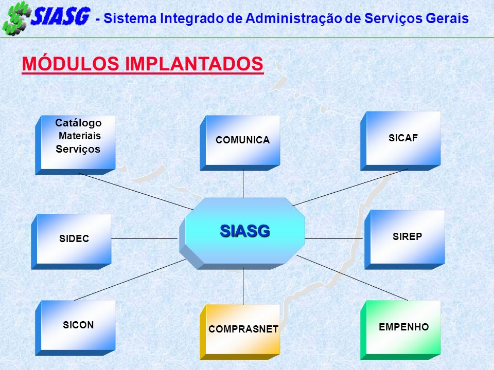 - Sistema Integrado de Administração de Serviços Gerais MÓDULOS IMPLANTADOS Catálogo Materiais Serviços SICAF SIDEC SIREP SIASG SICON COMPRASNET EMPENHO COMUNICA