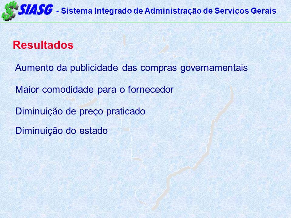 - Sistema Integrado de Administração de Serviços Gerais Resultados Aumento da publicidade das compras governamentais Maior comodidade para o fornecedor Diminuição de preço praticado Diminuição do estado