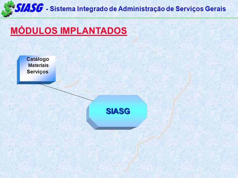 - Sistema Integrado de Administração de Serviços Gerais MÓDULOS IMPLANTADOS Catálogo Materiais Serviços SIASG