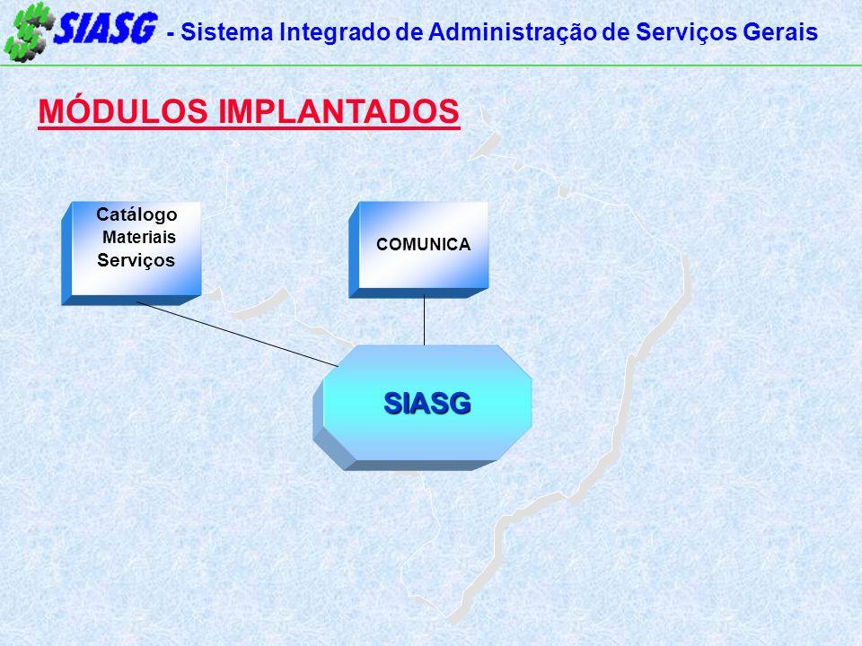 - Sistema Integrado de Administração de Serviços Gerais MÓDULOS IMPLANTADOS Catálogo Materiais Serviços SIASG COMUNICA