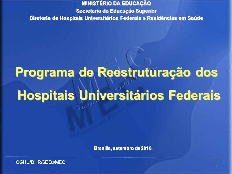 CGHU/DHR/SESu/MEC 1 MINISTÉRIO DA EDUCAÇÃO Secretaria de Educação Superior Diretoria de Hospitais Universitários Federais e Residências em Saúde Progr
