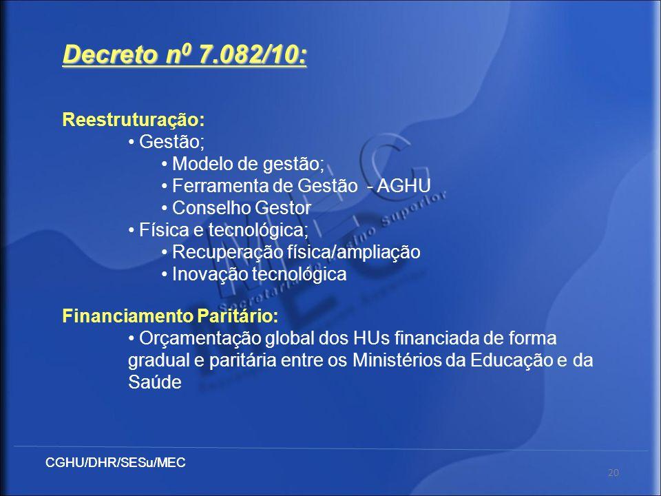 CGHU/DHR/SESu/MEC 20 Decreto n 0 7.082/10: Reestruturação: Gestão; Modelo de gestão; Ferramenta de Gestão - AGHU Conselho Gestor Física e tecnológica;