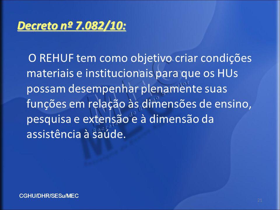 CGHU/DHR/SESu/MEC 21 Decreto nº 7.082/10: O REHUF tem como objetivo criar condições materiais e institucionais para que os HUs possam desempenhar plen