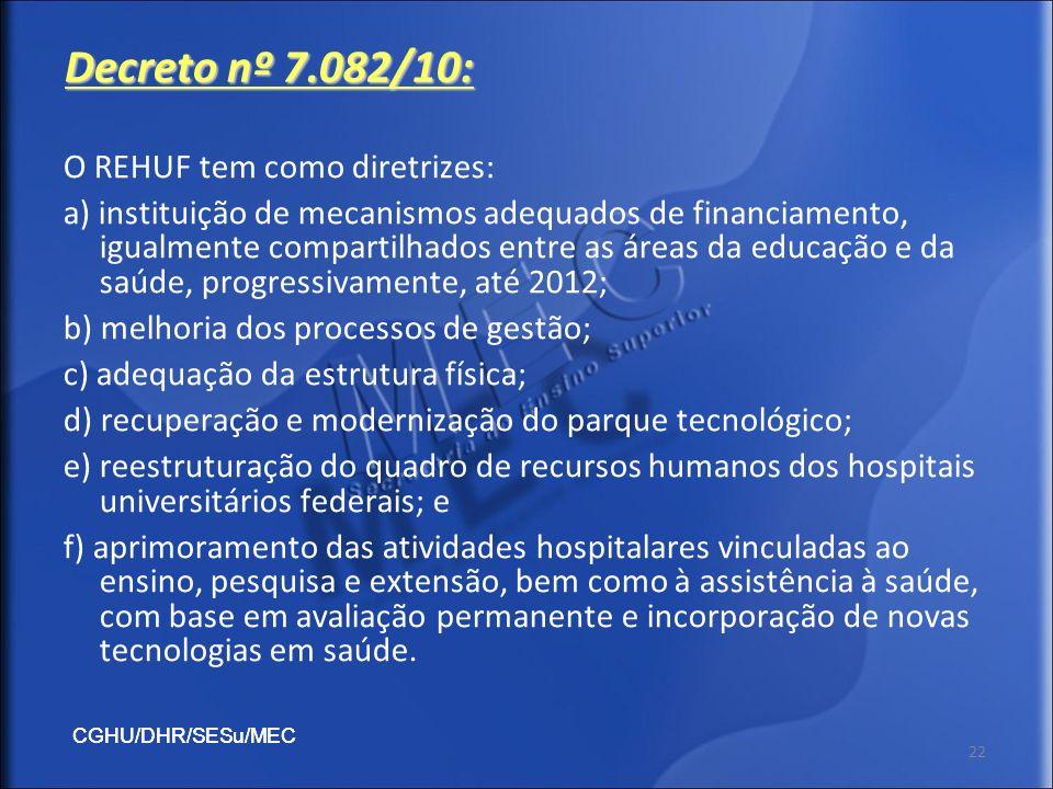 CGHU/DHR/SESu/MEC 22 Decreto nº 7.082/10: O REHUF tem como diretrizes: a) instituição de mecanismos adequados de financiamento, igualmente compartilha