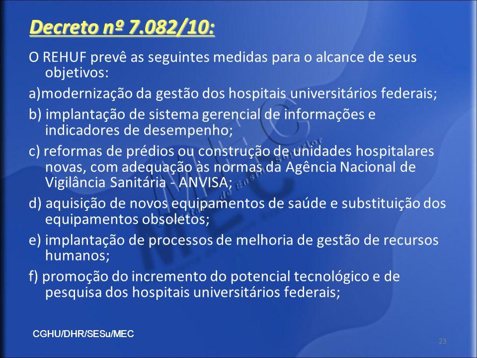 CGHU/DHR/SESu/MEC 23 Decreto nº 7.082/10: O REHUF prevê as seguintes medidas para o alcance de seus objetivos: a)modernização da gestão dos hospitais