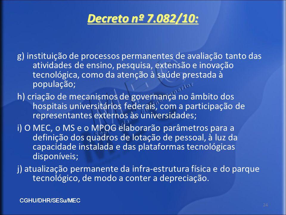 CGHU/DHR/SESu/MEC 24 Decreto nº 7.082/10: g) instituição de processos permanentes de avaliação tanto das atividades de ensino, pesquisa, extensão e in