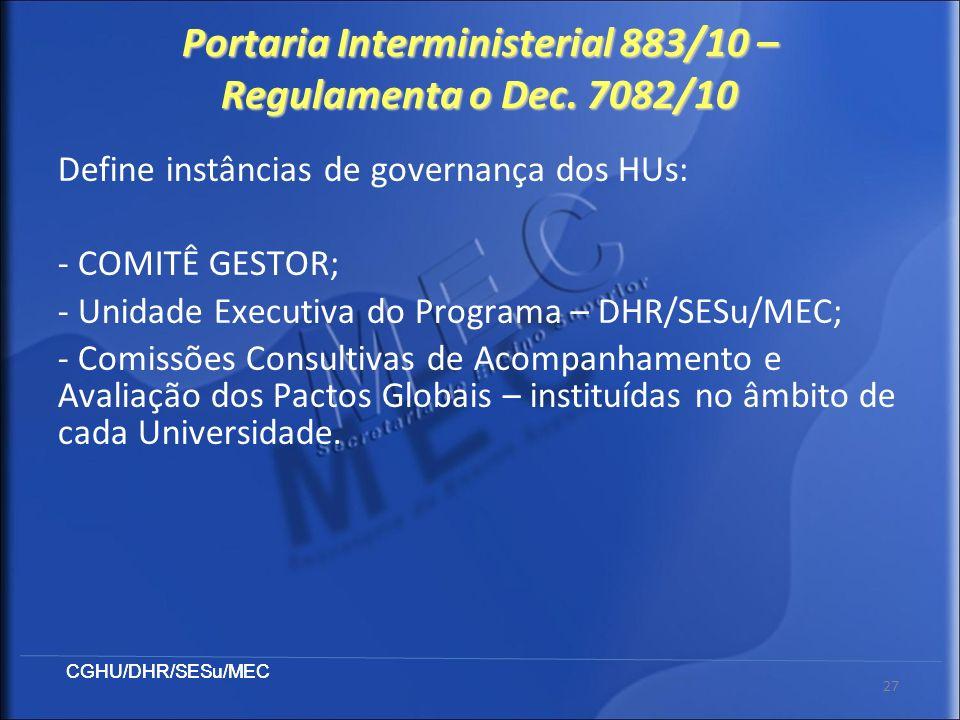 CGHU/DHR/SESu/MEC 27 Portaria Interministerial 883/10 – Regulamenta o Dec. 7082/10 Define instâncias de governança dos HUs: - COMITÊ GESTOR; - Unidade