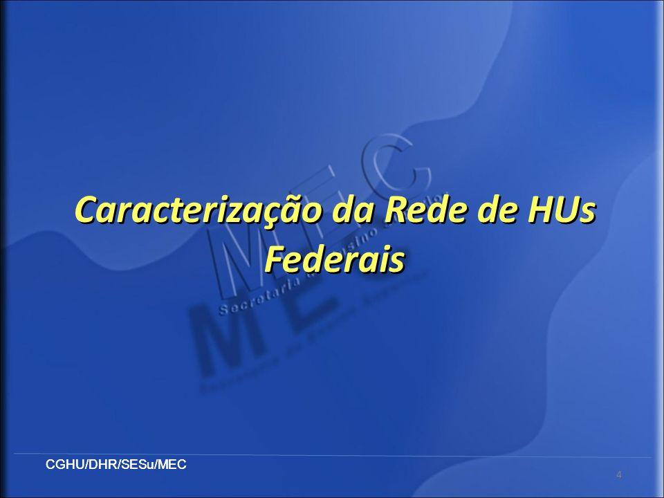 CGHU/DHR/SESu/MEC 4 Caracterização da Rede de HUs Federais