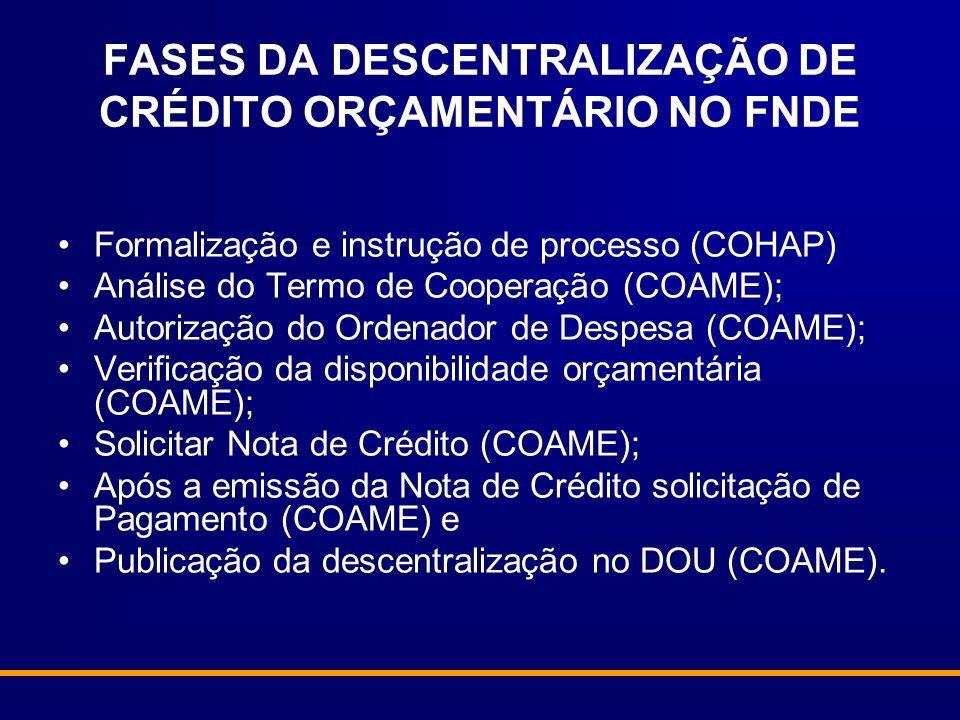 Formalização e instrução de processo (COHAP) Análise do Termo de Cooperação (COAME); Autorização do Ordenador de Despesa (COAME); Verificação da disponibilidade orçamentária (COAME); Solicitar Nota de Crédito (COAME); Após a emissão da Nota de Crédito solicitação de Pagamento (COAME) e Publicação da descentralização no DOU (COAME).