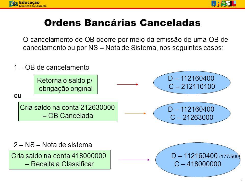 Ordens Bancárias Canceladas 2.1.2.6.3.00.00 - ORDENS BANCÁRIAS CANCELADAS Transação >CONCONTIR - Equação 017 – Restrição 203 Essa conta é utilizada na rotina de cancelamento de OB quando não ocorrer o crédito na conta bancária do beneficiário.