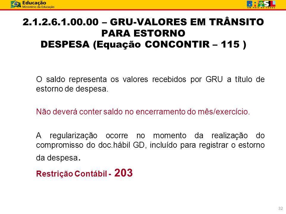 2.1.2.6.1.00.00 – GRU-VALORES EM TRÂNSITO PARA ESTORNO DESPESA (Equação CONCONTIR – 115 ) O saldo representa os valores recebidos por GRU a título de