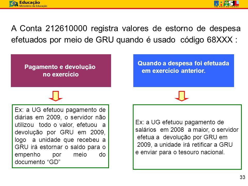 A Conta 212610000 registra valores de estorno de despesa efetuados por meio de GRU quando é usado código 68XXX : Pagamento e devolução no exercício Ex