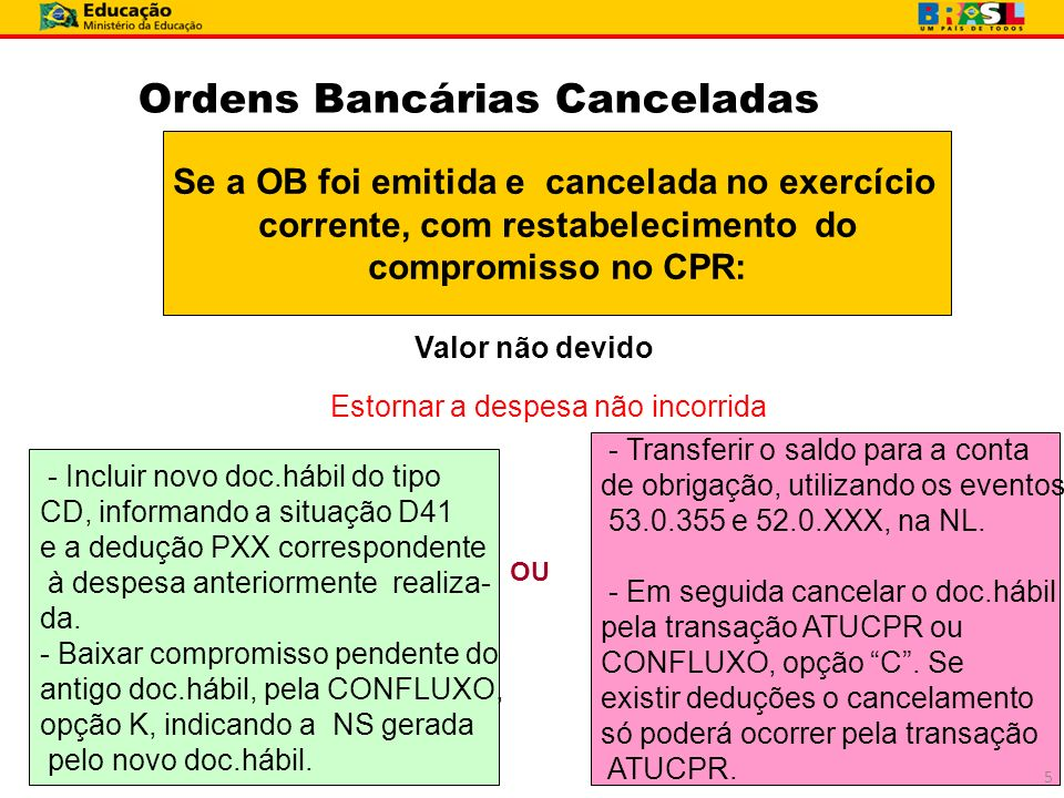 Ordens Bancárias Canceladas Se a OB foi emitida e cancelada no exercício corrente, com restabelecimento do compromisso no CPR: -Incluir novo doc.hábil do mesmo tipo do original, informando a Situação T23.