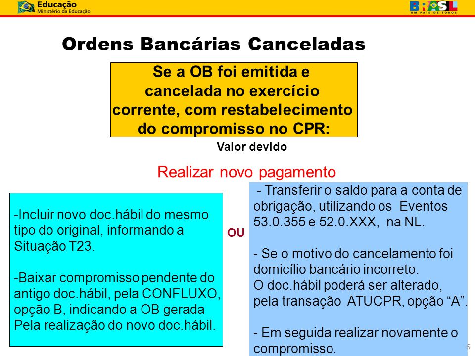 Ordens Bancárias Canceladas Se a OB foi emitida e cancelada no exercício corrente, com restabelecimento do compromisso no CPR: -Incluir novo doc.hábil