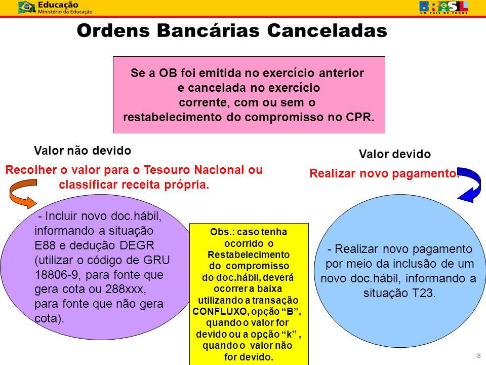 Ordens Bancárias Canceladas Se a OB foi emitida no exercício anterior e cancelada no exercício corrente, com ou sem o restabelecimento do compromisso