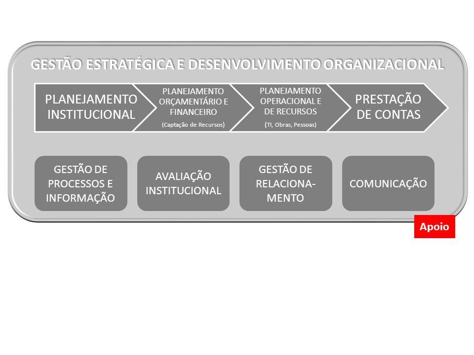 PROCESSOS FINALÍSTICOS PESQUISA E EXTENSÃO INTERAÇÕES ACADÊMICAS - Abertura - Vida da Interação - Encerramento EVENTOS - Planejamento - Execução - Encerramento CURSOS DE EXTENSÃO - Inscrição - Participação - Certificação PROJETOS DE PESQUISA - Planejamento - Execução - Publicação ENSINO ENSINO (Graduação, Pós-Graduação, Básico e Profissionalizante – modalidades presencial e à distância) SELEÇÃOINGRESSO VIDA ACADÊMICA DIPLO- MAÇÃO PROJETO ACADÊMICO -Credenciamento -Oferta de Cursos -Planejamento do Ano Letivo) Letivo) PROCESSOS FINALÍSTICOS interagem