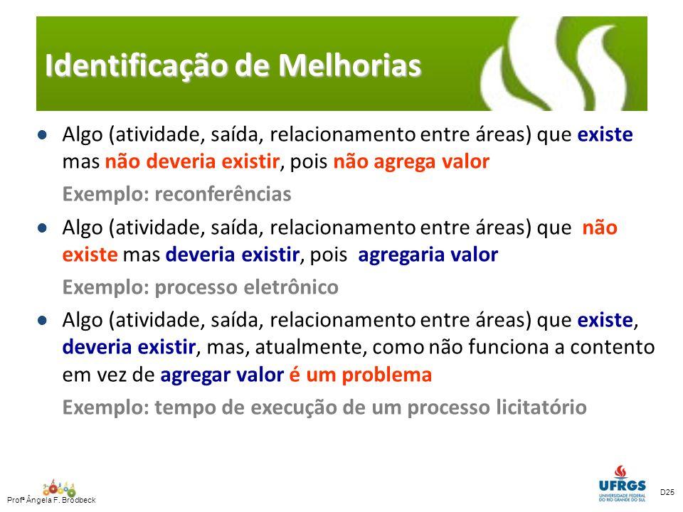 Processos em uma IFES www.ufrgs.br – Gestor/Portal de Processos Emprenho Liquidação e Pagamento Escritório de Processos – Uma Iniciativa PROPLAN/PROGESP/CPD