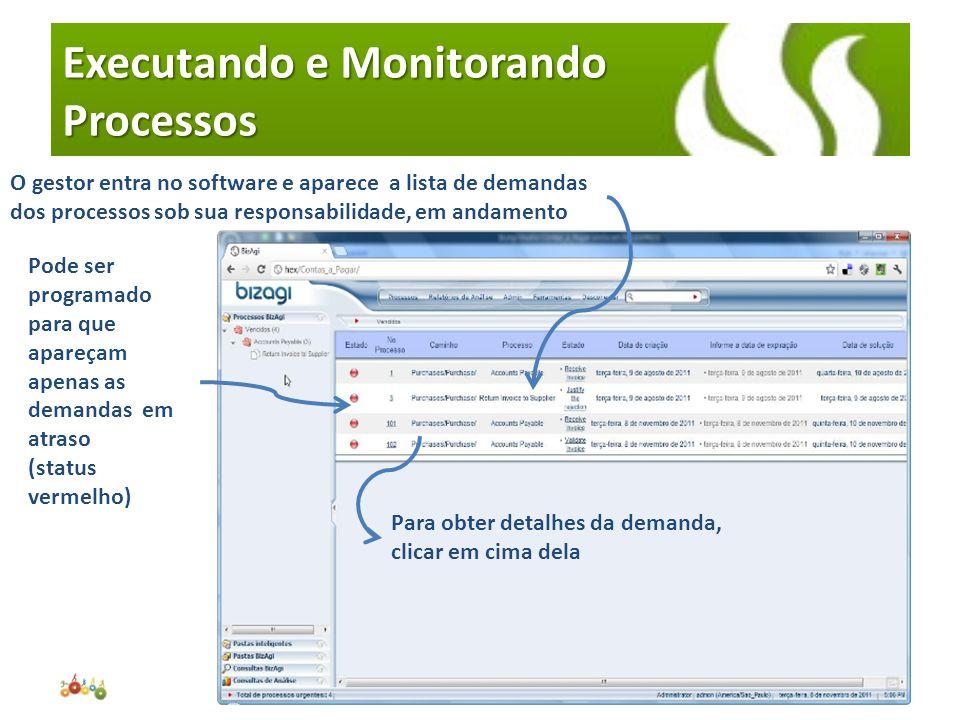 Executando e Monitorando Processos Escritório de Processos – Uma Iniciativa PROPLAN/PROGESP/CPD O gestor pode ter detalhes da requisição (demanda) e saber quem é o fornecedor ou cliente Office Depot