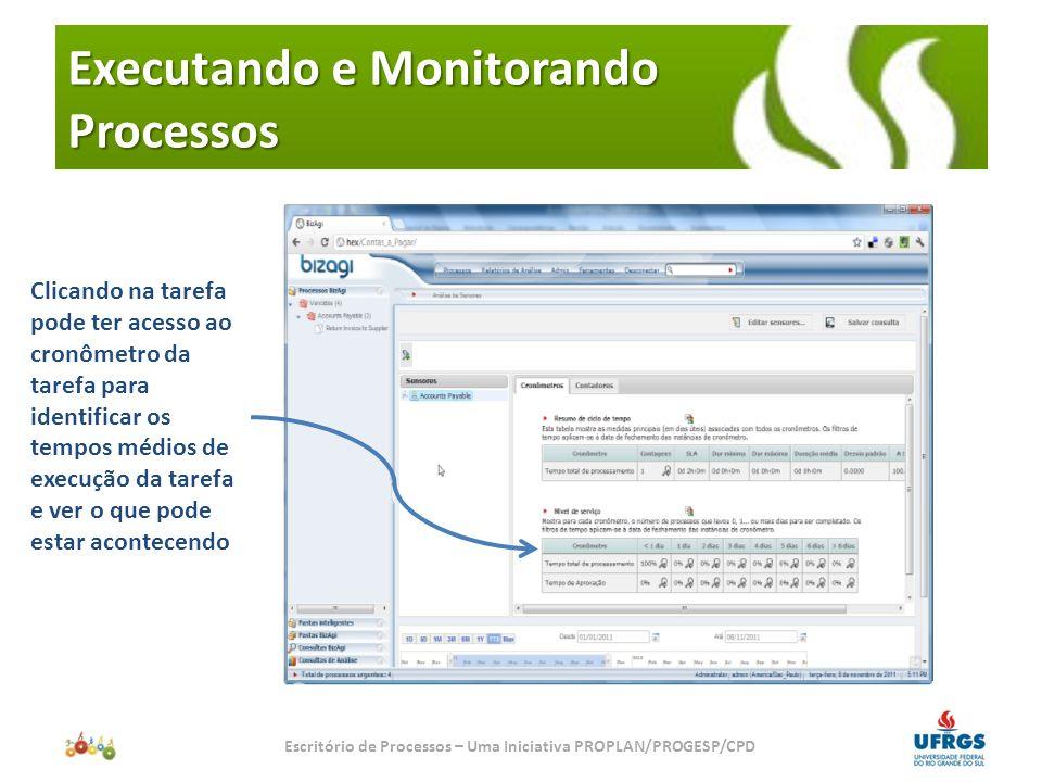 Analisando o Comportamento do Processo Escritório de Processos – Uma Iniciativa PROPLAN/PROGESP/CPD Periodicidade: dia, semana Categoria: produto/serviço, cliente, etc.