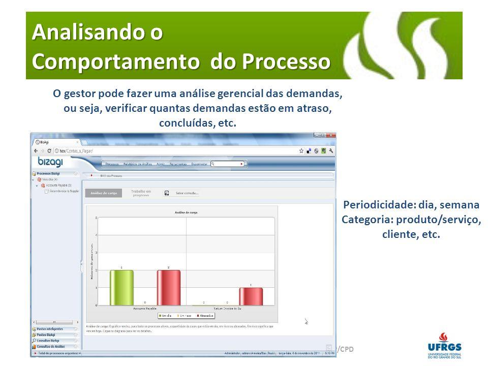 Analisando o Comportamento do Processo Escritório de Processos – Uma Iniciativa PROPLAN/PROGESP/CPD O gestor pode fazer uma análise gerencial do tempo de ciclo de realização de cada demanda ou de cada processo Objetivo: promoção de melhorias