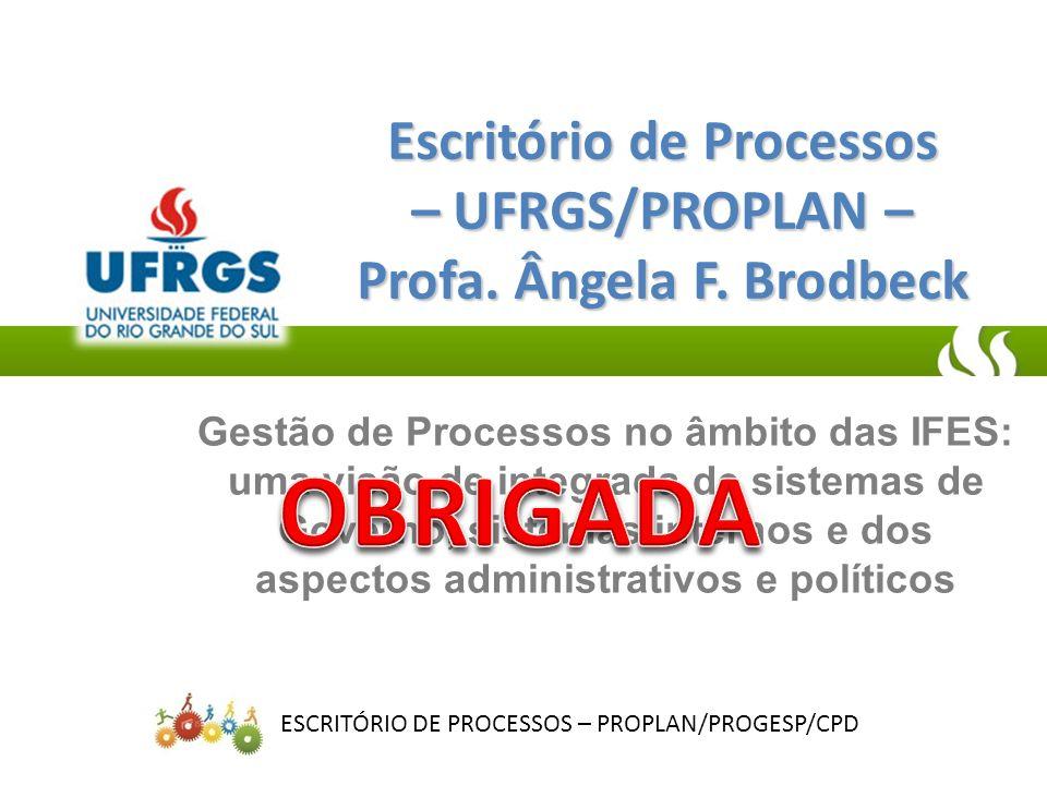 ESCRITÓRIO DE PROCESSOS – PROPLAN/PROGESP/CPD Escritório de Processos – UFRGS/PROPLAN – Profa.