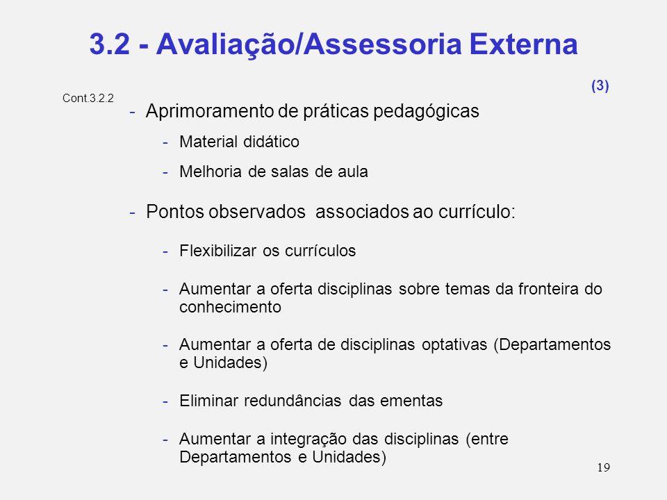 19 3.2 - Avaliação/Assessoria Externa (3) Cont.3.2.2 -Aprimoramento de práticas pedagógicas -Material didático -Melhoria de salas de aula -Pontos observados associados ao currículo: -Flexibilizar os currículos -Aumentar a oferta disciplinas sobre temas da fronteira do conhecimento -Aumentar a oferta de disciplinas optativas (Departamentos e Unidades) -Eliminar redundâncias das ementas -Aumentar a integração das disciplinas (entre Departamentos e Unidades)