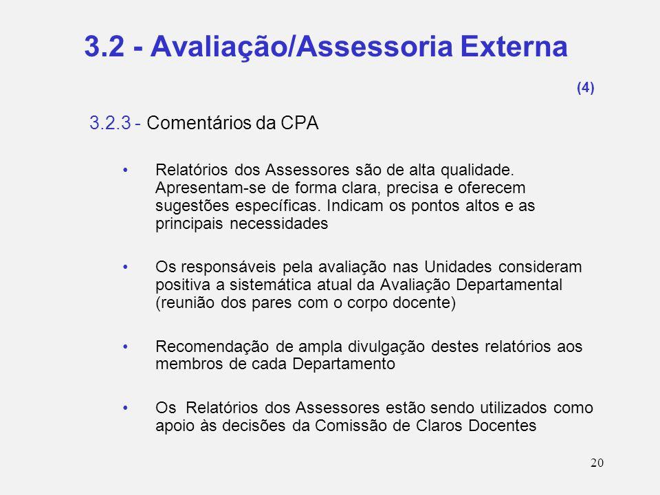 20 3.2 - Avaliação/Assessoria Externa (4) 3.2.3 - Comentários da CPA Relatórios dos Assessores são de alta qualidade.