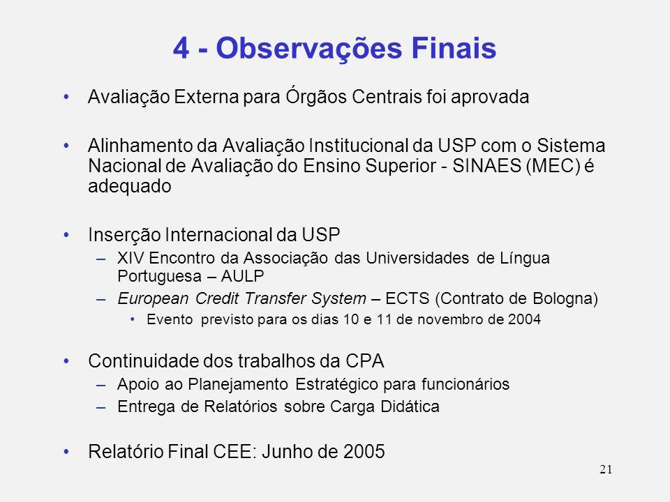 21 4 - Observações Finais Avaliação Externa para Órgãos Centrais foi aprovada Alinhamento da Avaliação Institucional da USP com o Sistema Nacional de Avaliação do Ensino Superior - SINAES (MEC) é adequado Inserção Internacional da USP –XIV Encontro da Associação das Universidades de Língua Portuguesa – AULP –European Credit Transfer System – ECTS (Contrato de Bologna) Evento previsto para os dias 10 e 11 de novembro de 2004 Continuidade dos trabalhos da CPA –Apoio ao Planejamento Estratégico para funcionários –Entrega de Relatórios sobre Carga Didática Relatório Final CEE: Junho de 2005