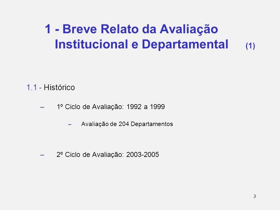 3 1 - Breve Relato da Avaliação Institucional e Departamental (1) 1.1 - Histórico –1º Ciclo de Avaliação: 1992 a 1999 – Avaliação de 204 Departamentos –2º Ciclo de Avaliação: 2003-2005
